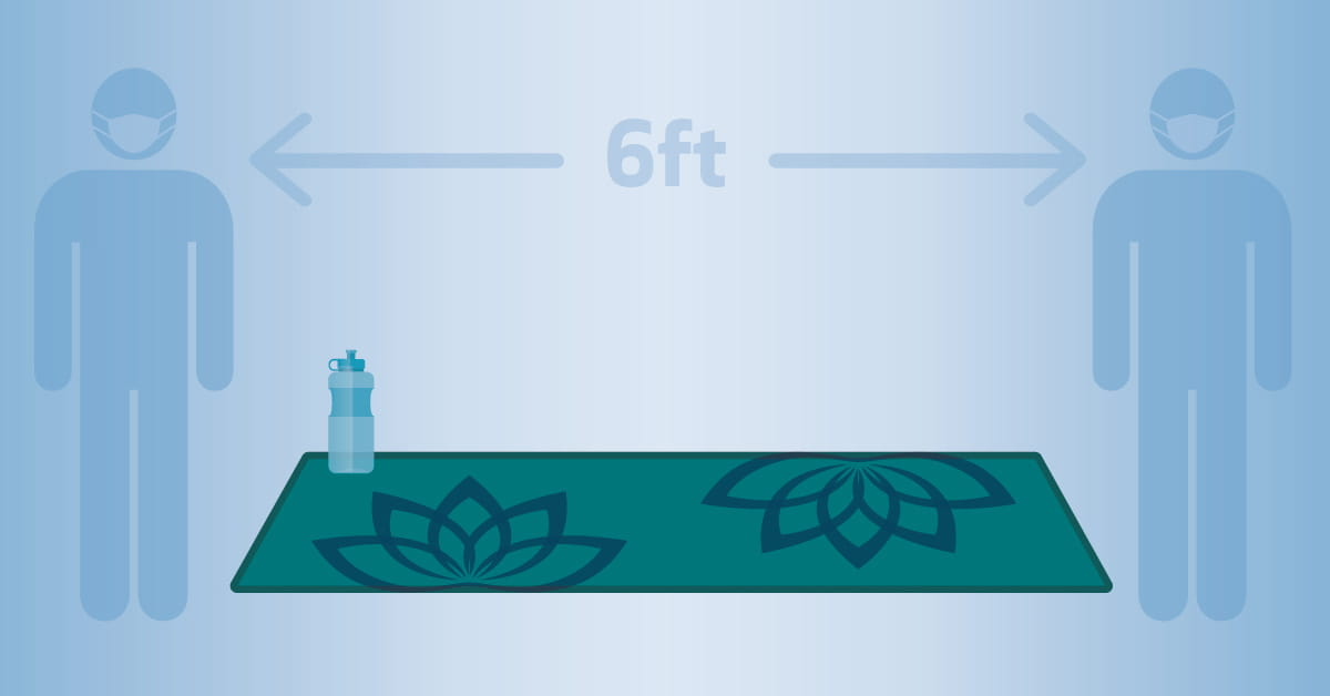 social distancing how far is 6 feet