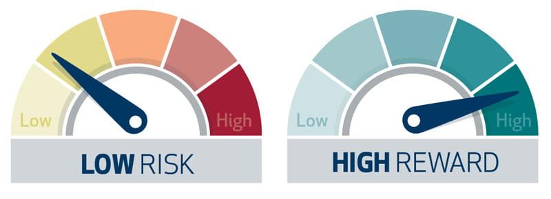 covid-19 risk vs. reward