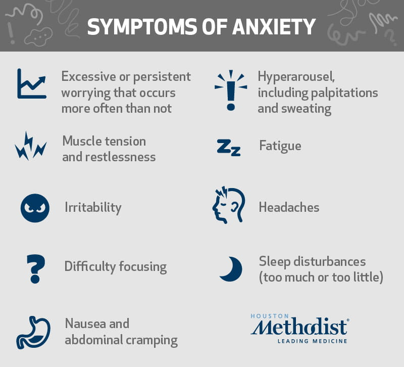 the symptoms of anxiety