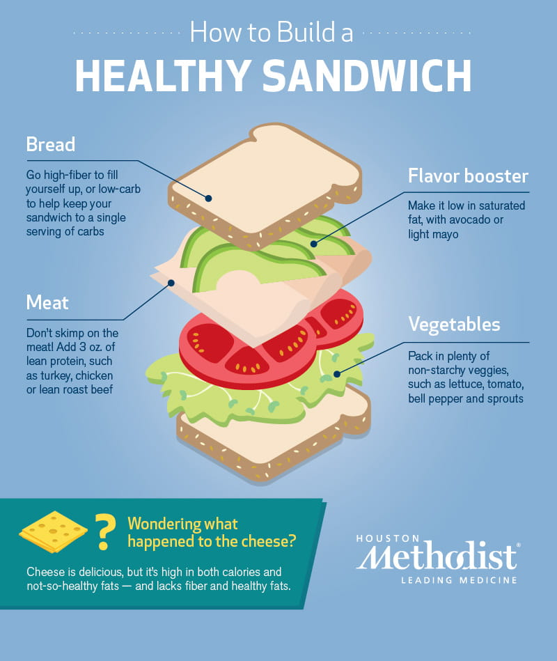 how to build a healthy sandwich