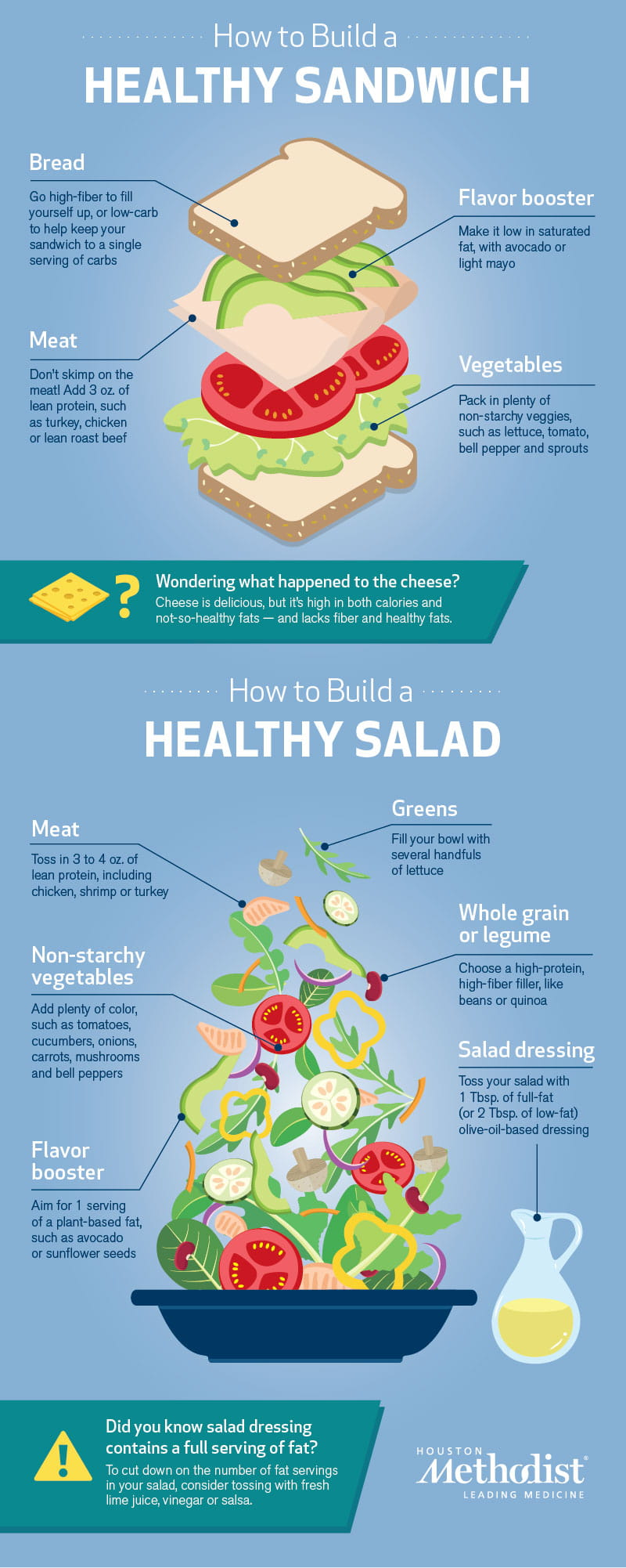 sandwich vs. salad which is healthier