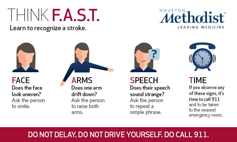 Infographic with steps for recognizing and responding to a person having a stroke