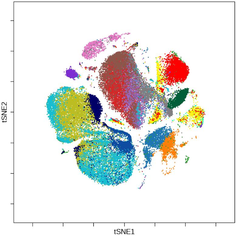 tSNE-clusters