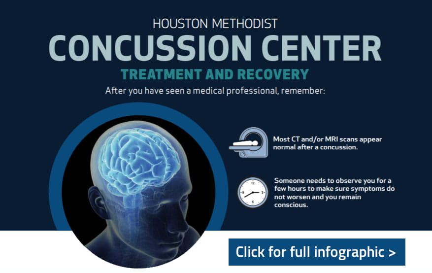 concussion-infographic-image