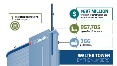 walter tower by the numbers
