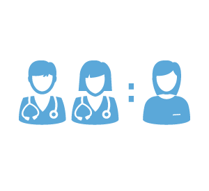 excellent nurse to patient ratio
