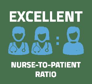excellent nurse to patient ratio