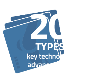 20+ types of key technologies for advanced diagnosis