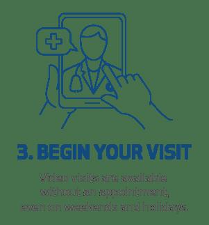 begin your visit