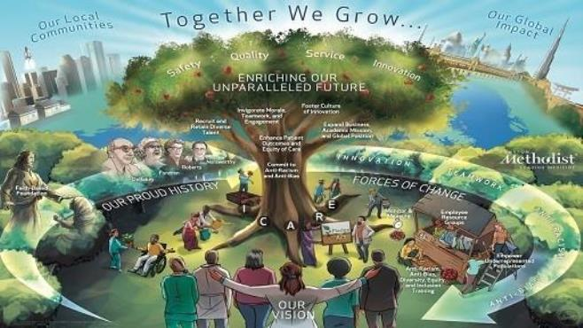 Together We Grow Map