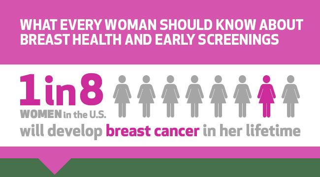 mammogram-infographic-slice